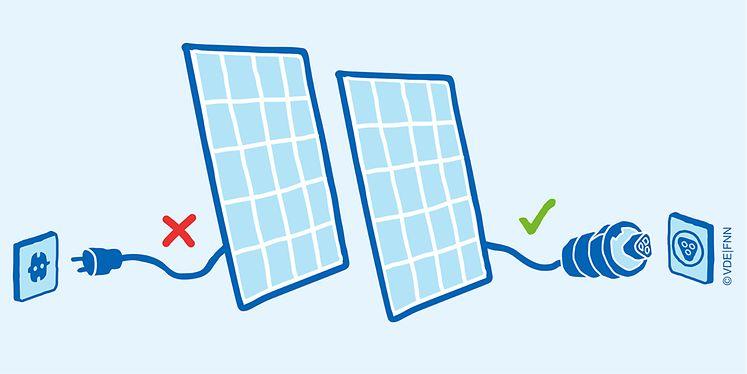 VDE|FNN warnt vor dem Einsatz von Photovoltaikanlagen an der Steckdose, auch Balkonmodule oder Solarmodule mit Stecker genannt.