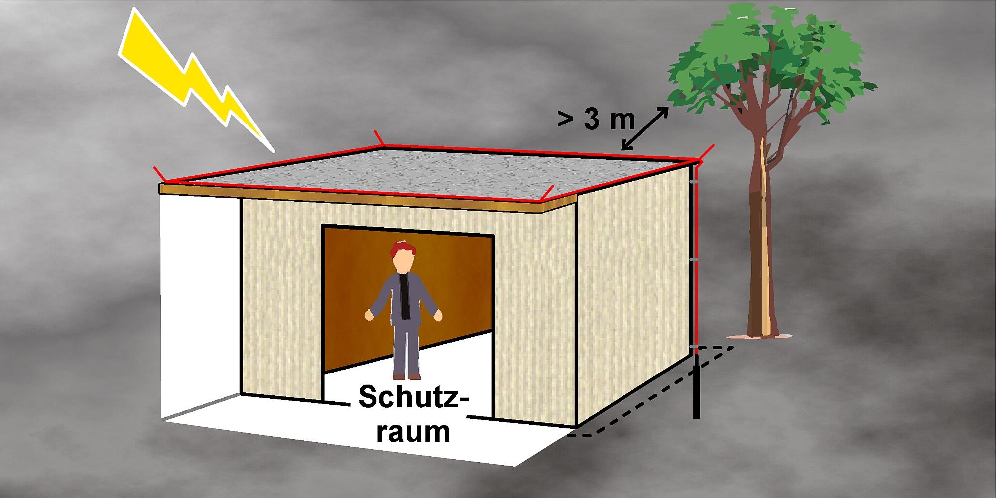 Extrem Blitzschutz von Schutzhütten - VDE|ABB HX77