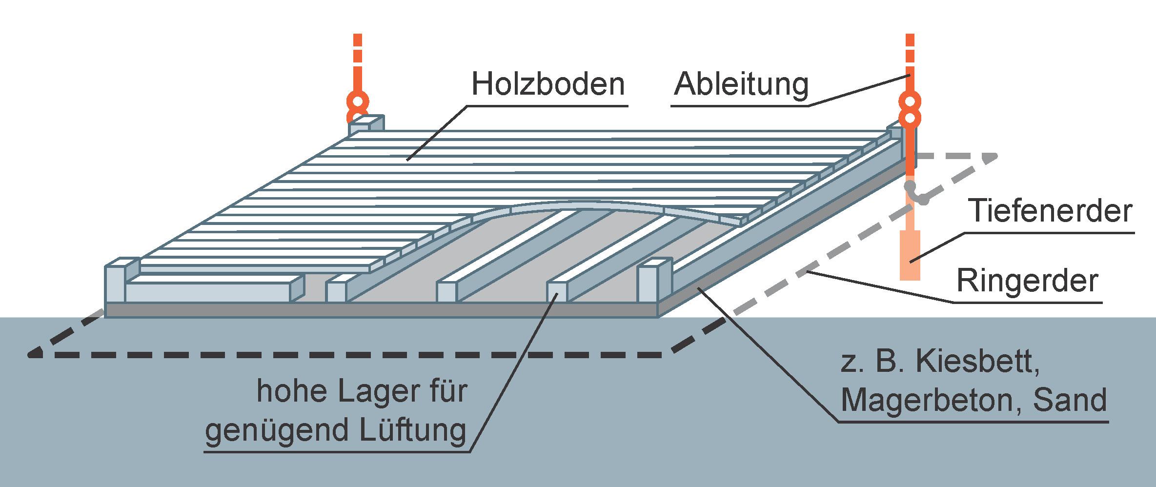 Beliebt Blitzschutz von Schutzhütten - VDE|ABB IQ58