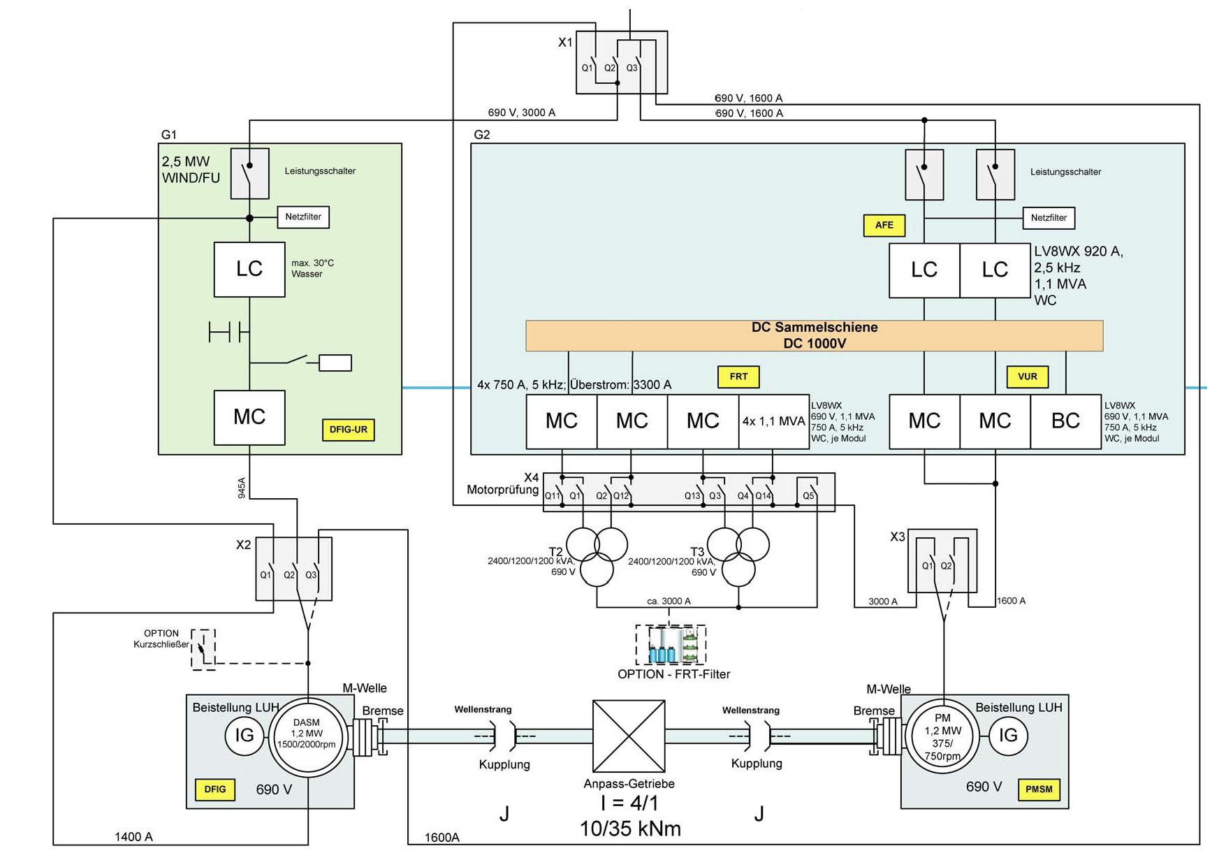 Wunderbar 3 Phasiges Elektrisches Schaltbild Fotos - Der Schaltplan ...